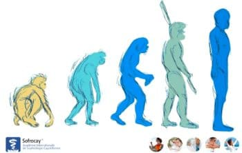 Stress et développement de l'être humain-Marie Duval sophrologue